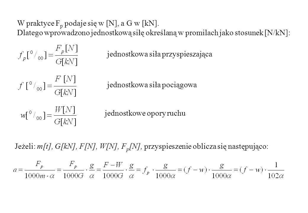 W praktyce Fp podaje się w [N], a G w [kN].